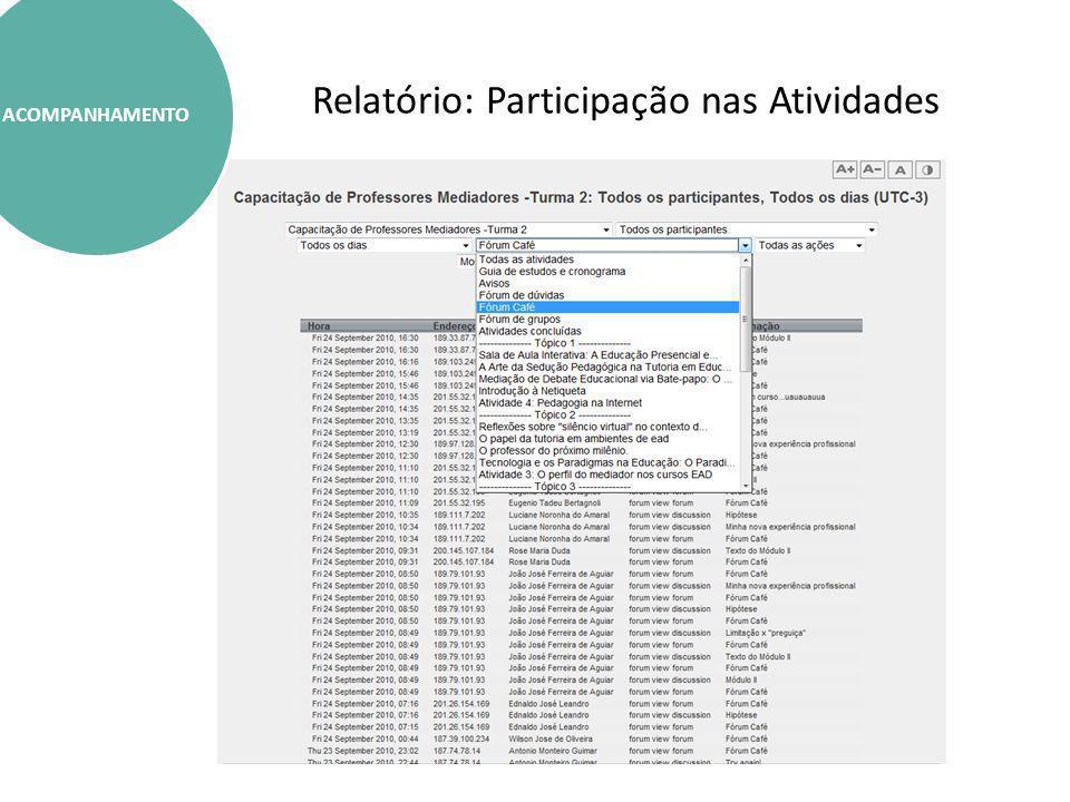 Relatório: Participação nas Atividades