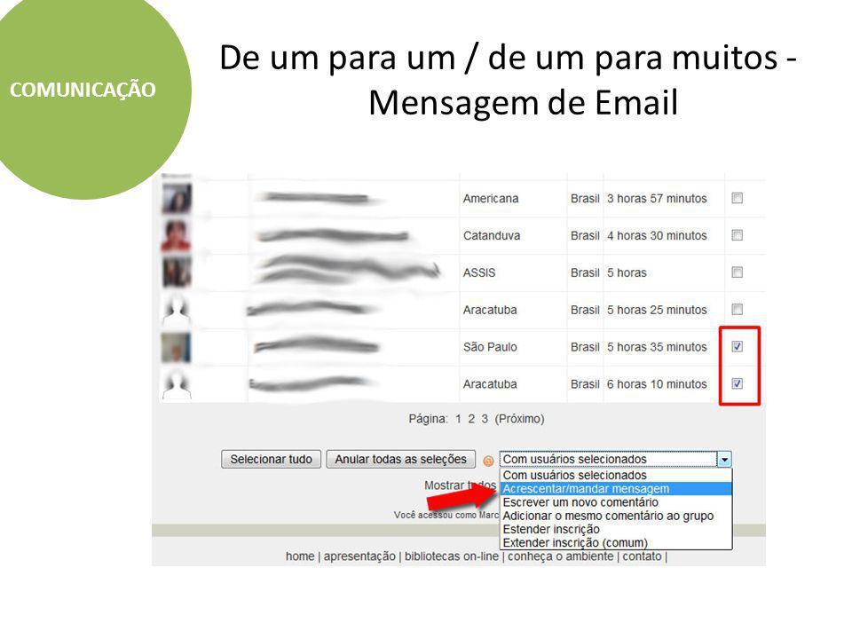 De um para um / de um para muitos - Mensagem de Email