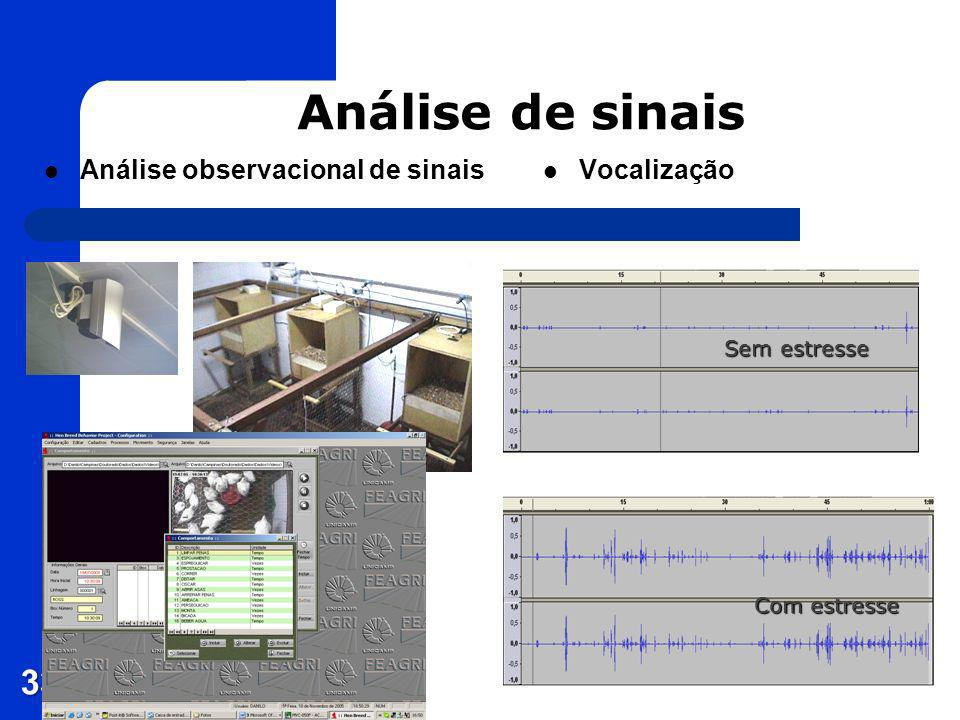 Análise de sinais Análise observacional de sinais Vocalização