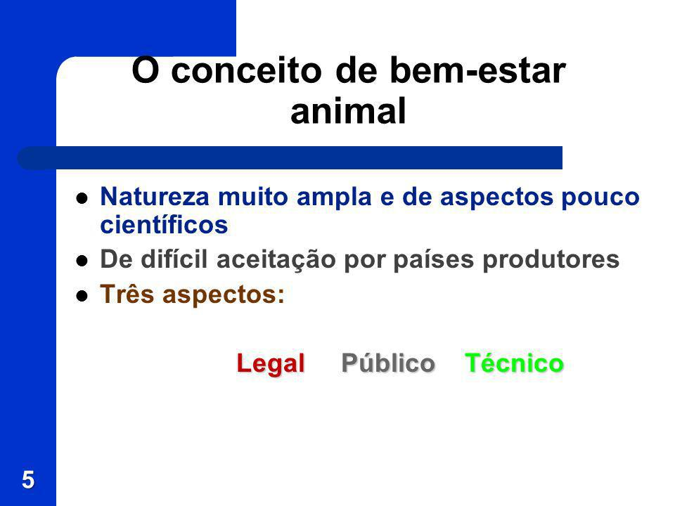 O conceito de bem-estar animal