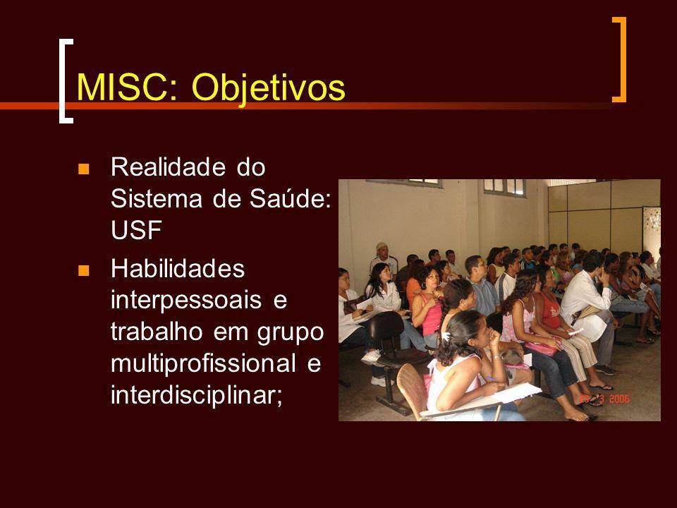 MISC: Objetivos Realidade do Sistema de Saúde: USF