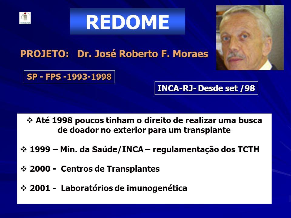REDOME PROJETO: Dr. José Roberto F. Moraes SP - FPS -1993-1998