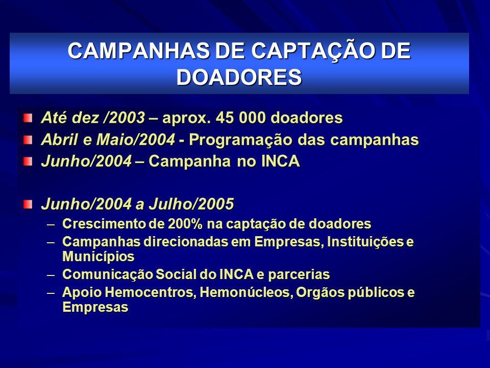 CAMPANHAS DE CAPTAÇÃO DE DOADORES