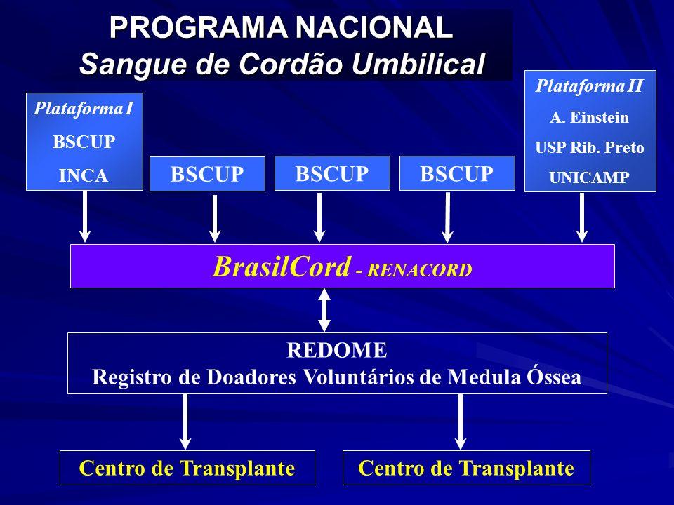 PROGRAMA NACIONAL Sangue de Cordão Umbilical