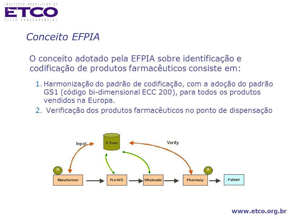 Conceito EFPIA O conceito adotado pela EFPIA sobre identificação e codificação de produtos farmacêuticos consiste em: