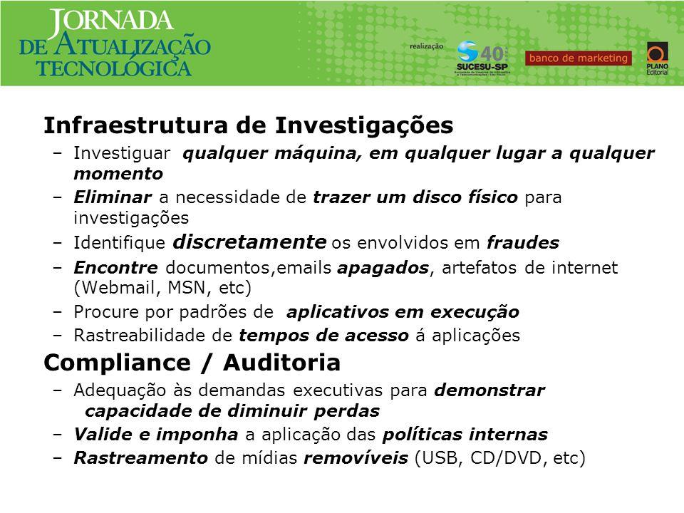 Infraestrutura de Investigações