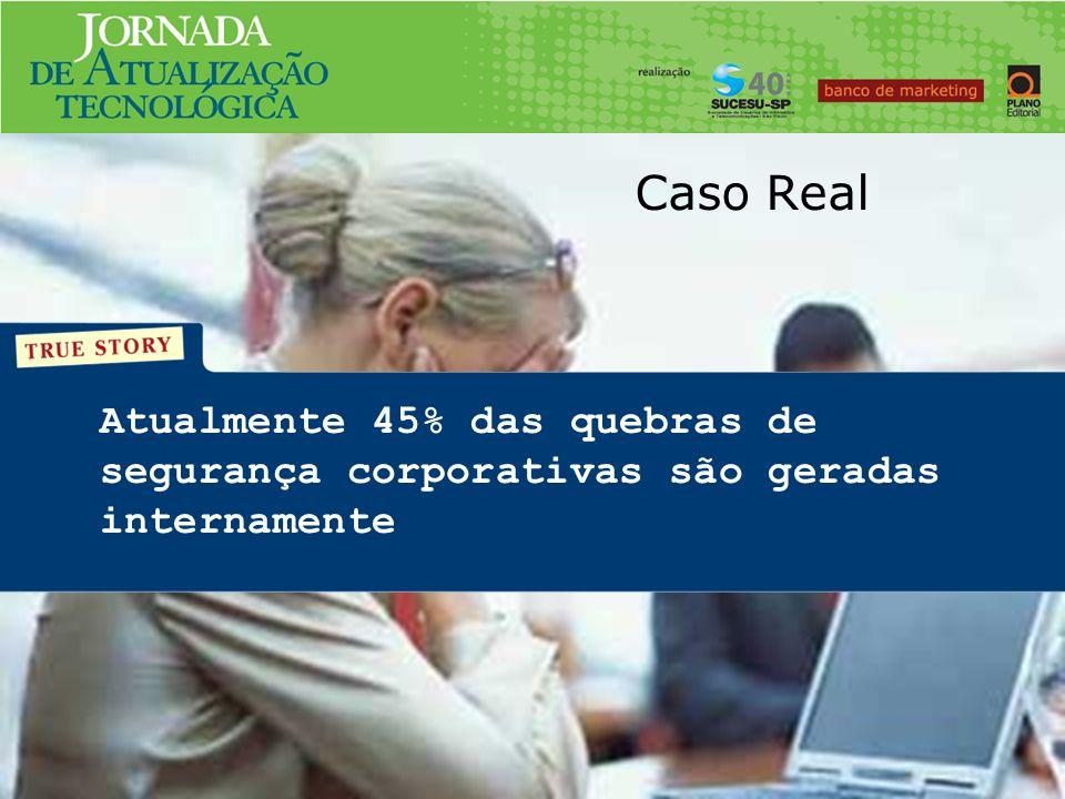 Caso Real Atualmente 45% das quebras de segurança corporativas são geradas internamente.