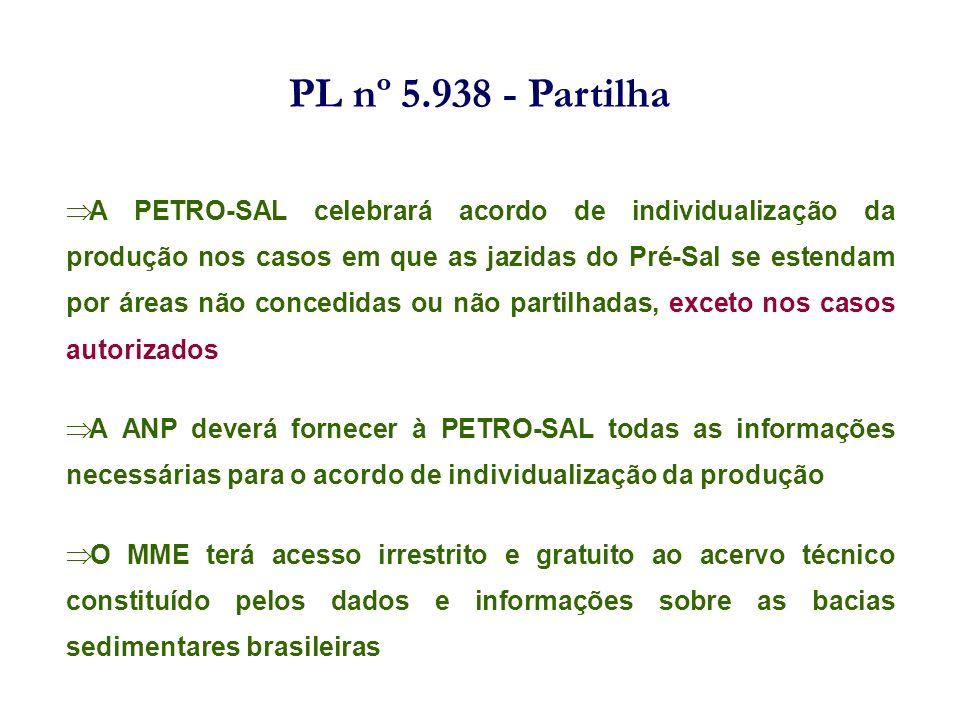 PL nº 5.938 - Partilha