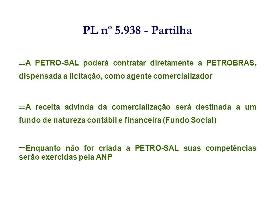 PL nº 5.938 - Partilha A PETRO-SAL poderá contratar diretamente a PETROBRAS, dispensada a licitação, como agente comercializador.