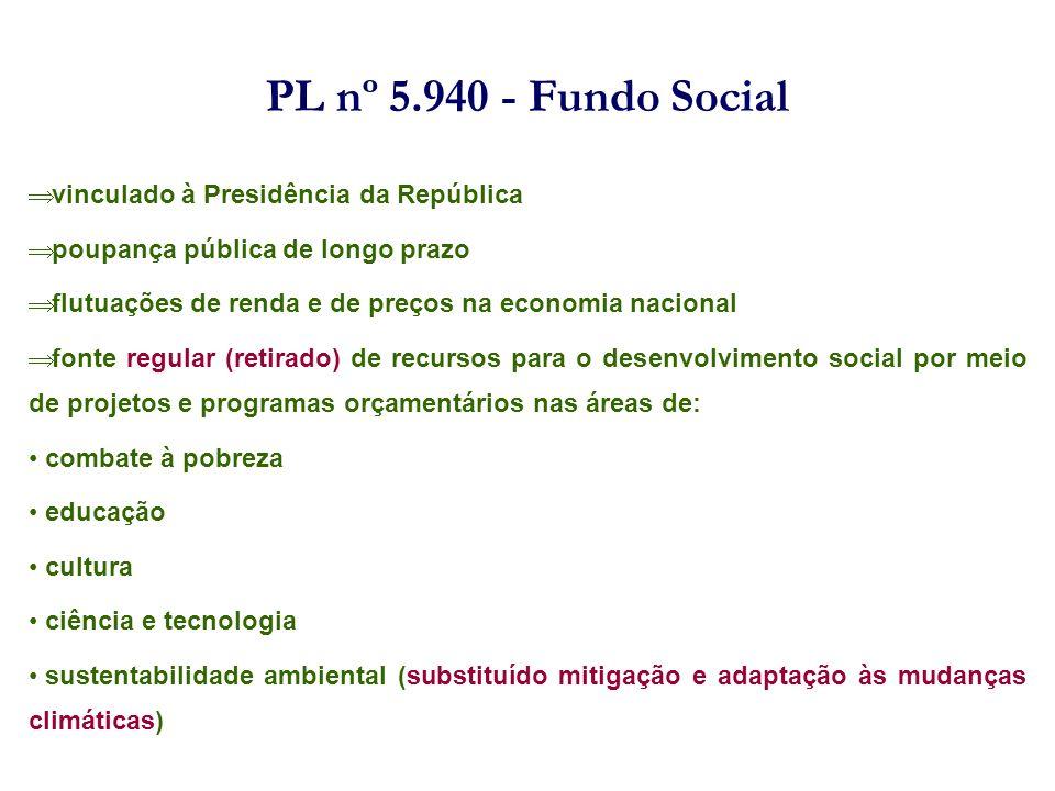 PL nº 5.940 - Fundo Social vinculado à Presidência da República