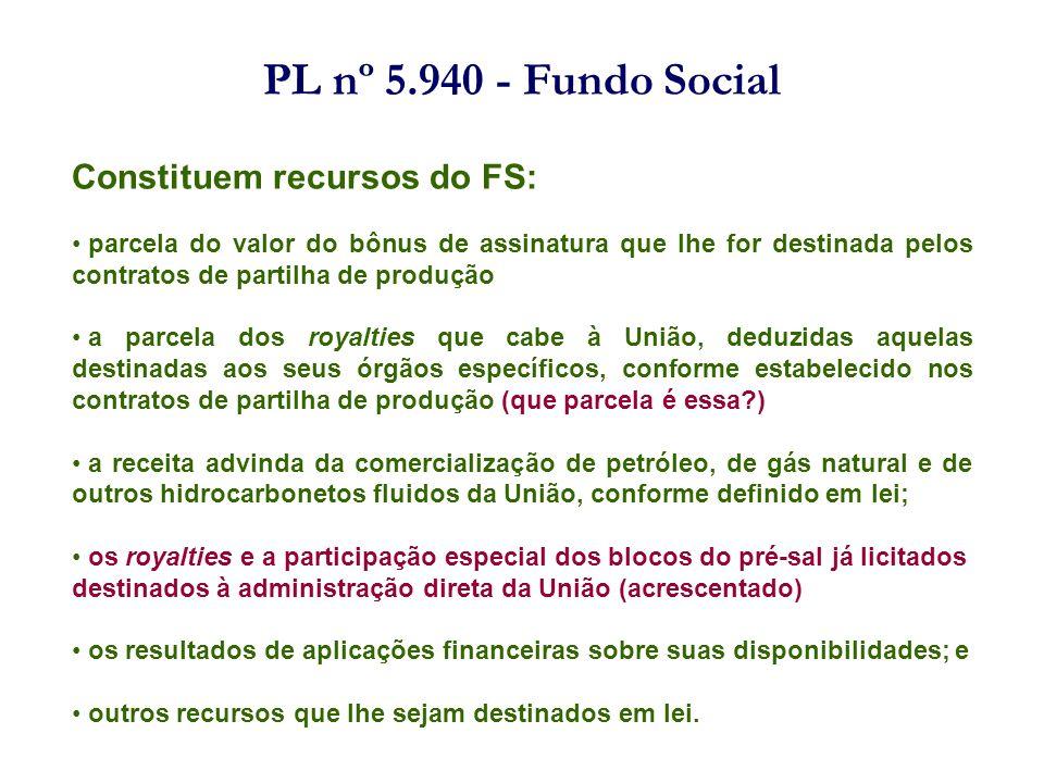 PL nº 5.940 - Fundo Social Constituem recursos do FS: