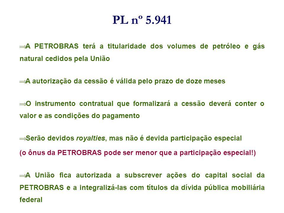 PL nº 5.941 A PETROBRAS terá a titularidade dos volumes de petróleo e gás natural cedidos pela União.