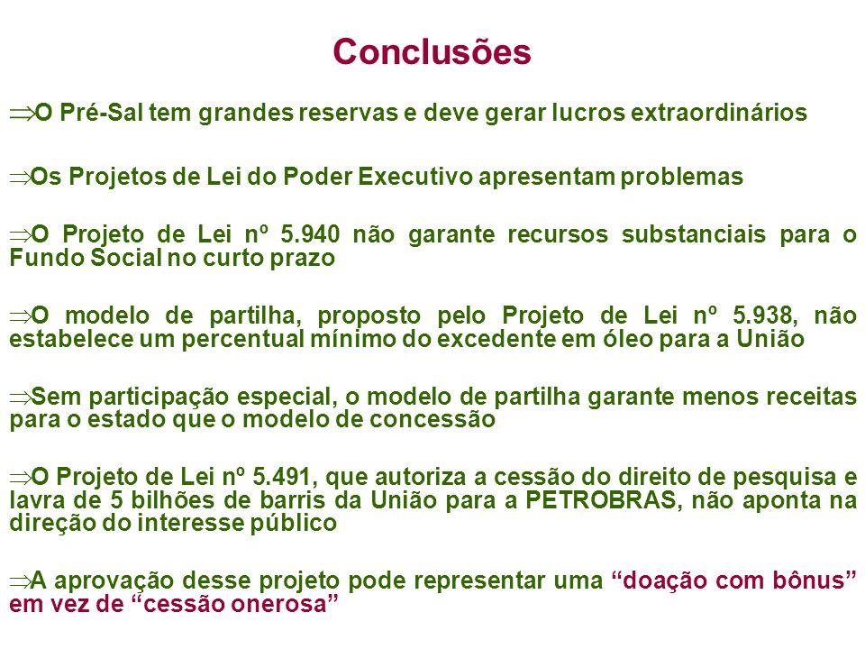 Conclusões O Pré-Sal tem grandes reservas e deve gerar lucros extraordinários. Os Projetos de Lei do Poder Executivo apresentam problemas.