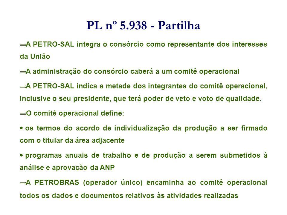 PL nº 5.938 - Partilha A PETRO-SAL integra o consórcio como representante dos interesses da União.