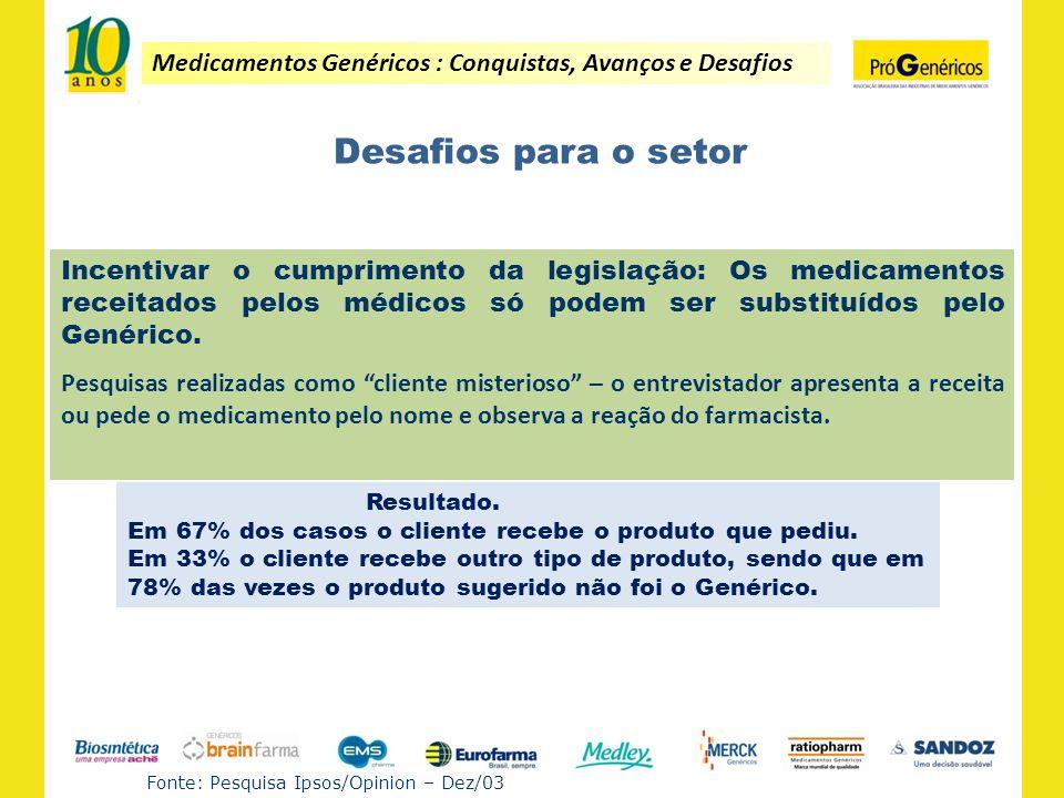 Desafios para o setorIncentivar o cumprimento da legislação: Os medicamentos receitados pelos médicos só podem ser substituídos pelo Genérico.