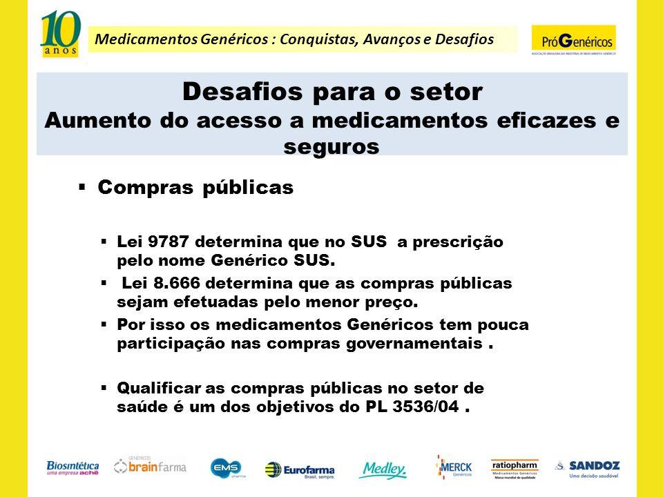 Desafios para o setor Aumento do acesso a medicamentos eficazes e seguros