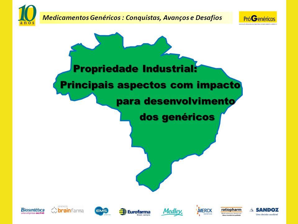 Propriedade Industrial: