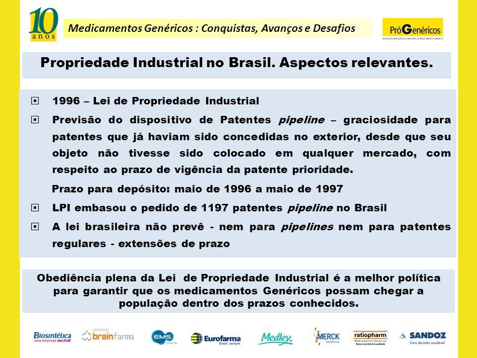Propriedade Industrial no Brasil. Aspectos relevantes.