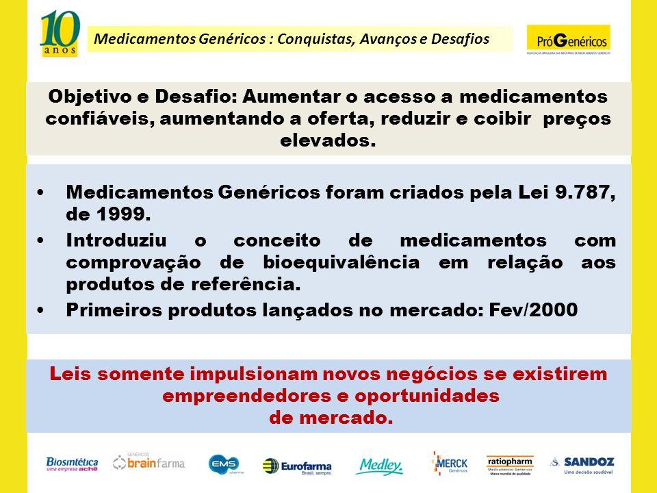 Medicamentos Genéricos foram criados pela Lei 9.787, de 1999.