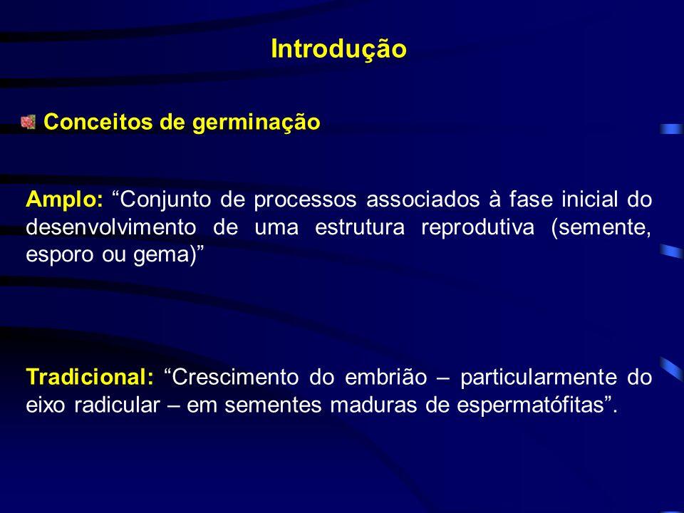 Introdução Conceitos de germinação