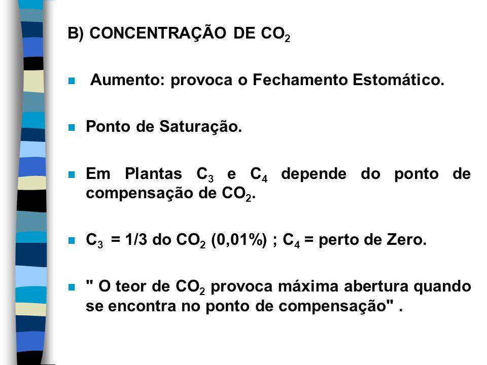B) CONCENTRAÇÃO DE CO2 Aumento: provoca o Fechamento Estomático. Ponto de Saturação. Em Plantas C3 e C4 depende do ponto de compensação de CO2.