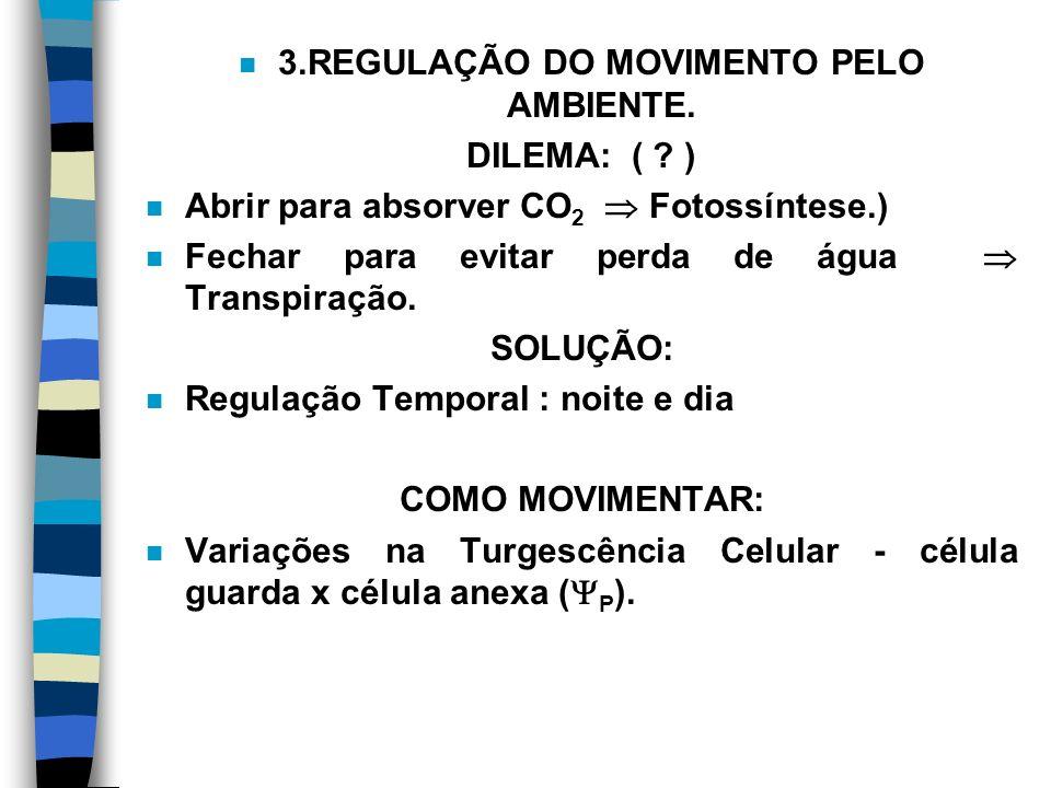 3.REGULAÇÃO DO MOVIMENTO PELO AMBIENTE.
