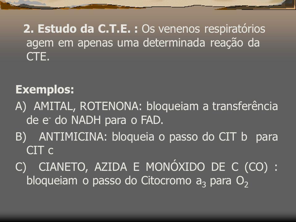 2. Estudo da C.T.E. : Os venenos respiratórios agem em apenas uma determinada reação da CTE.