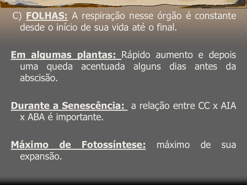 Durante a Senescência: a relação entre CC x AIA x ABA é importante.