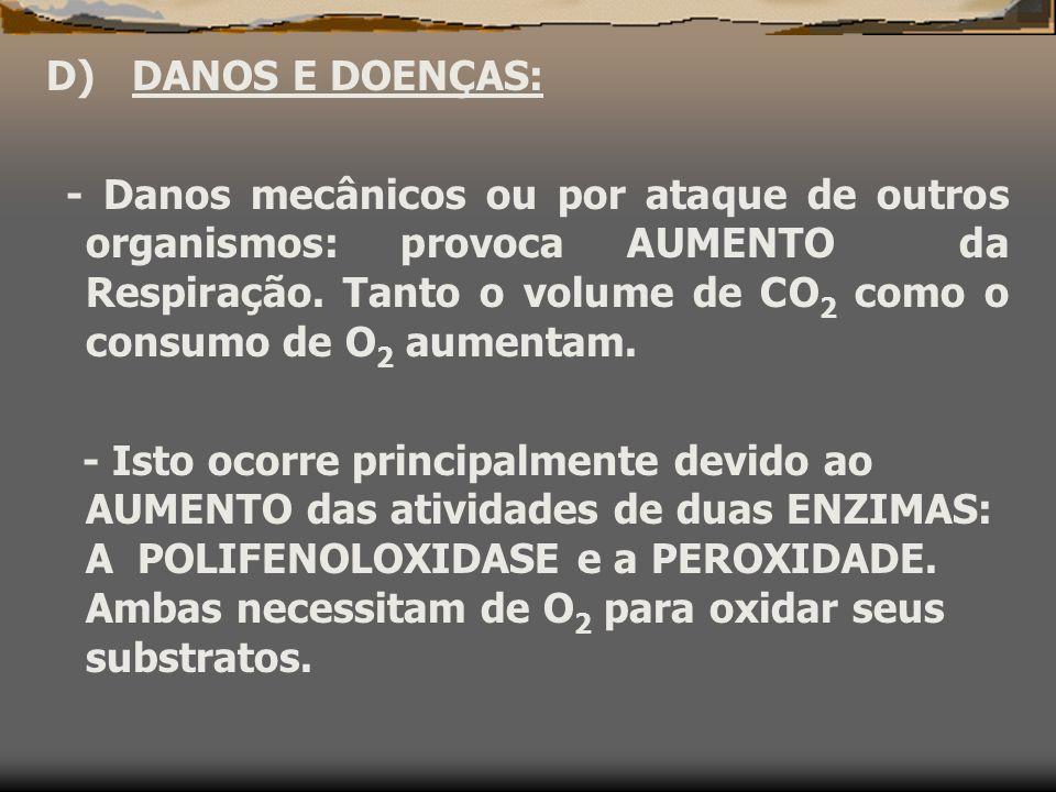 D) DANOS E DOENÇAS: