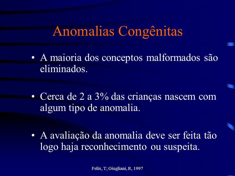Anomalias Congênitas A maioria dos conceptos malformados são eliminados. Cerca de 2 a 3% das crianças nascem com algum tipo de anomalia.