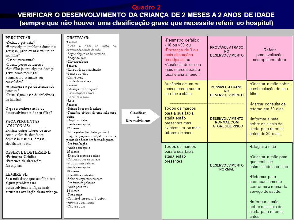 DESENVOLVIMENTO NORMAL COM FATORES DE RISCO DESENVOLVIMENTONORMAL