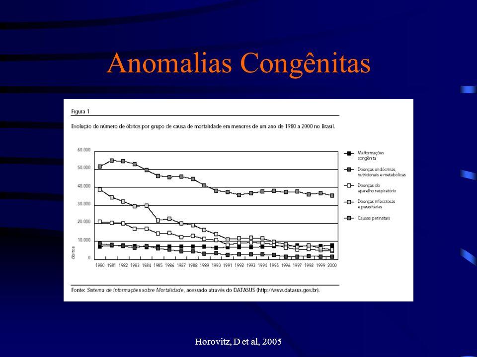 Anomalias Congênitas Horovitz, D et al, 2005