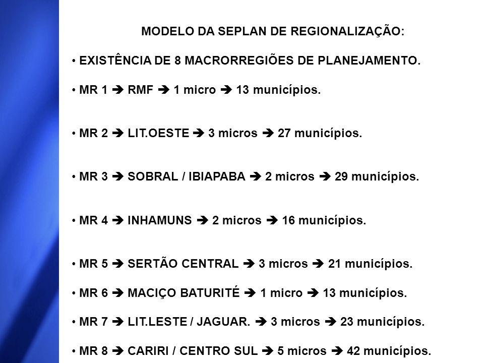 MODELO DA SEPLAN DE REGIONALIZAÇÃO: