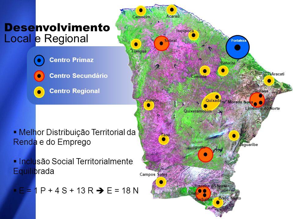 Desenvolvimento Local e Regional