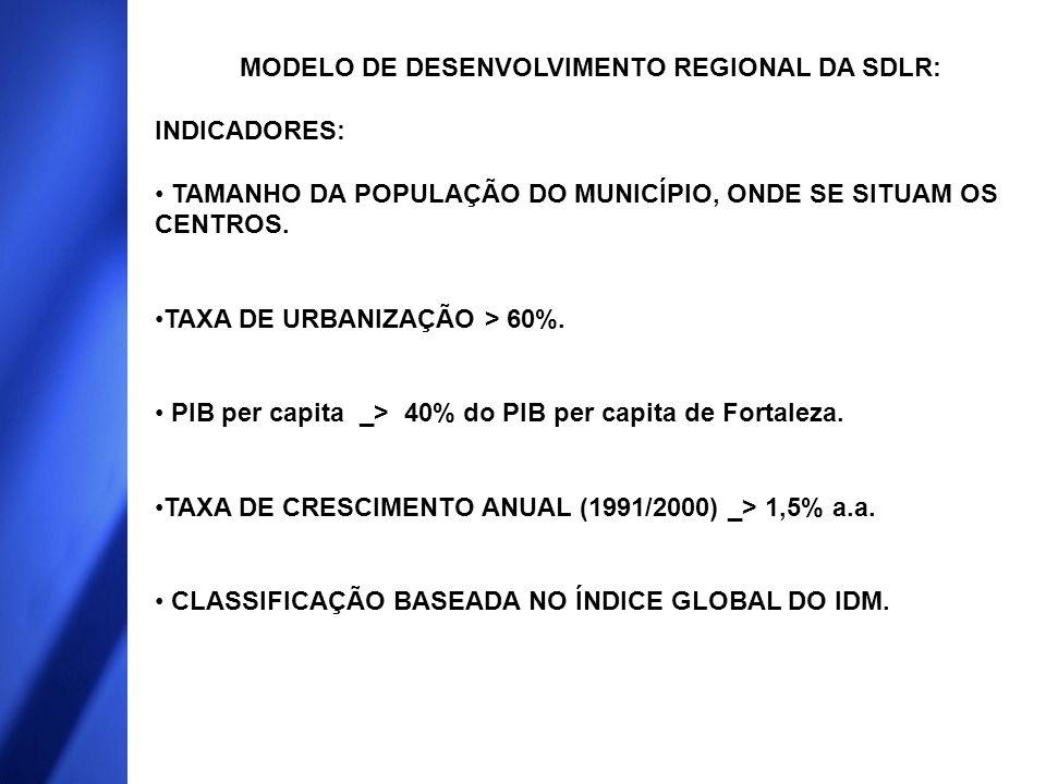 MODELO DE DESENVOLVIMENTO REGIONAL DA SDLR: