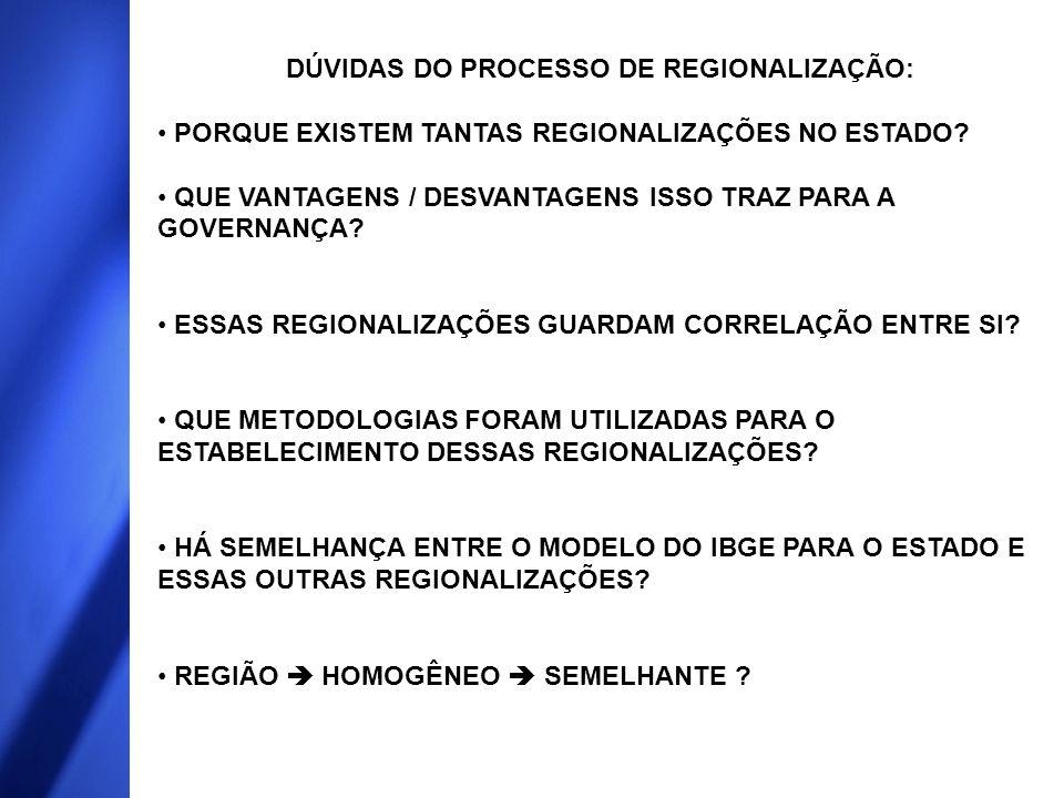 DÚVIDAS DO PROCESSO DE REGIONALIZAÇÃO: