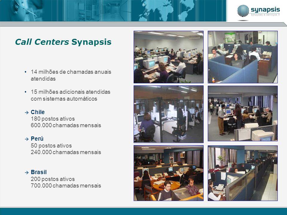 Call Centers Synapsis 14 milhões de chamadas anuais atendidas