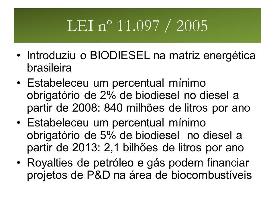 LEI nº 11.097 / 2005 Introduziu o BIODIESEL na matriz energética brasileira.