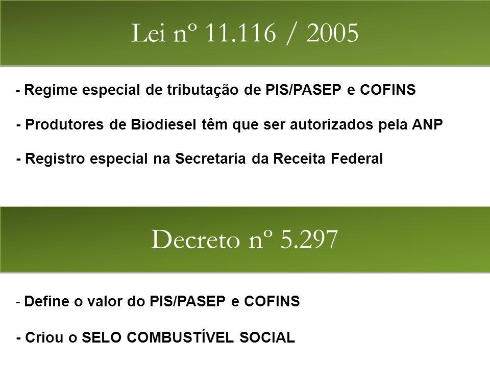 Lei nº 11.116 / 2005 - Regime especial de tributação de PIS/PASEP e COFINS. - Produtores de Biodiesel têm que ser autorizados pela ANP.