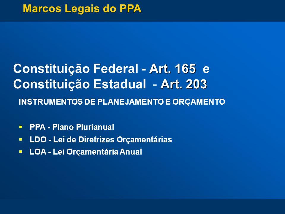 Constituição Federal - Art. 165 e Constituição Estadual - Art. 203