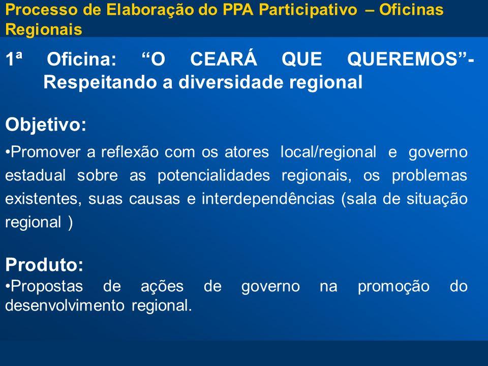 1ª Oficina: O CEARÁ QUE QUEREMOS - Respeitando a diversidade regional