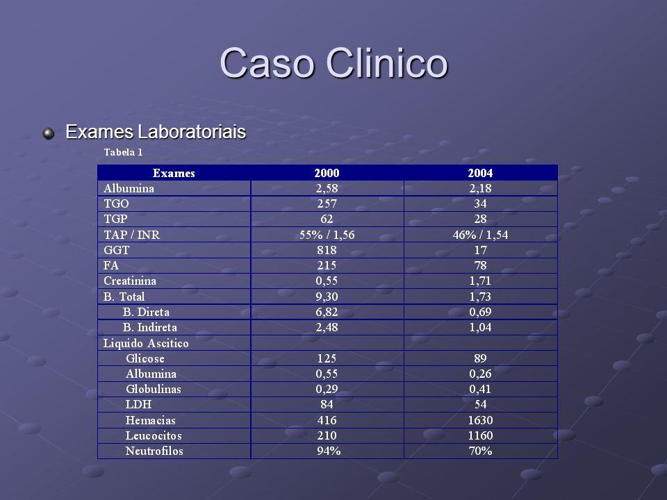 Caso Clinico Exames Laboratoriais