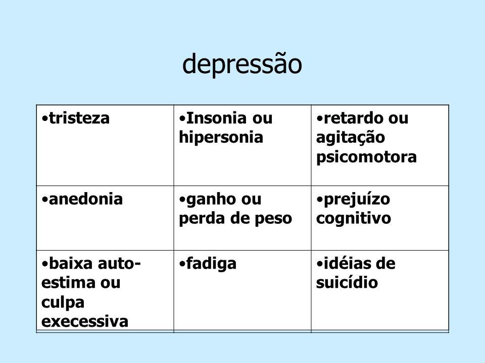 depressão tristeza Insonia ou hipersonia