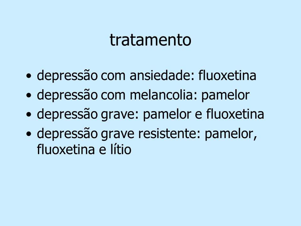 tratamento depressão com ansiedade: fluoxetina