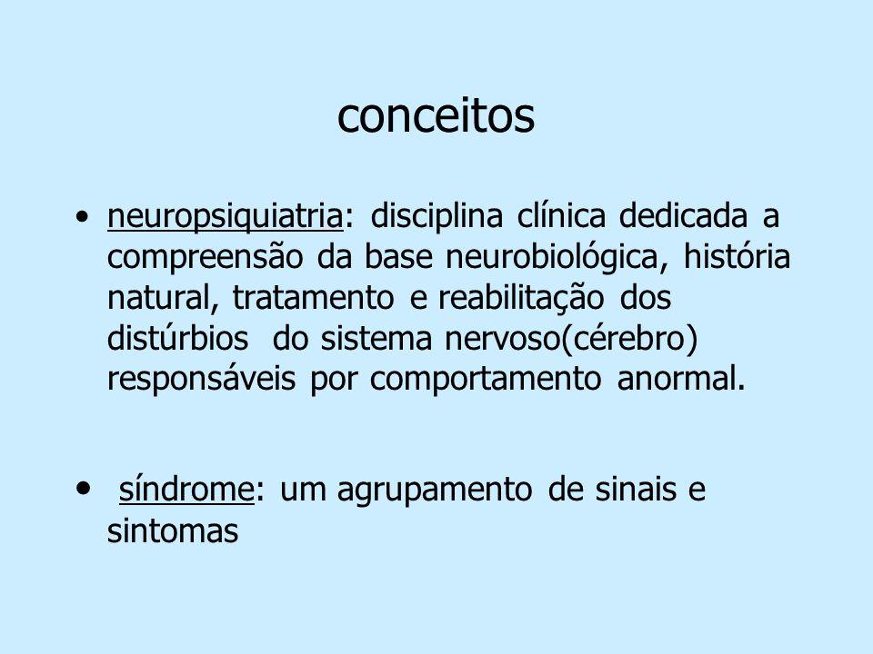 conceitos síndrome: um agrupamento de sinais e sintomas