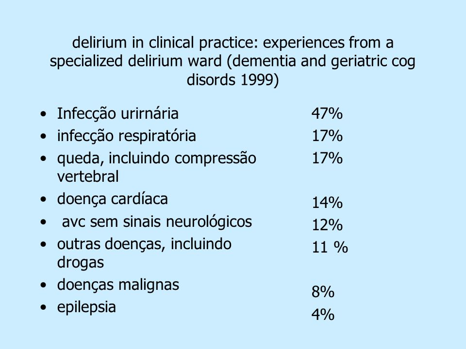 delirium in clinical practice: experiences from a specialized delirium ward (dementia and geriatric cog disords 1999)