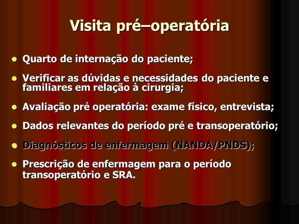 Visita pré–operatória