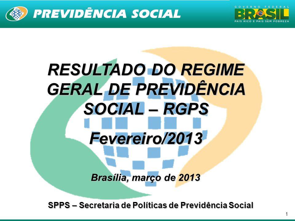 RESULTADO DO REGIME GERAL DE PREVIDÊNCIA SOCIAL – RGPS Fevereiro/2013