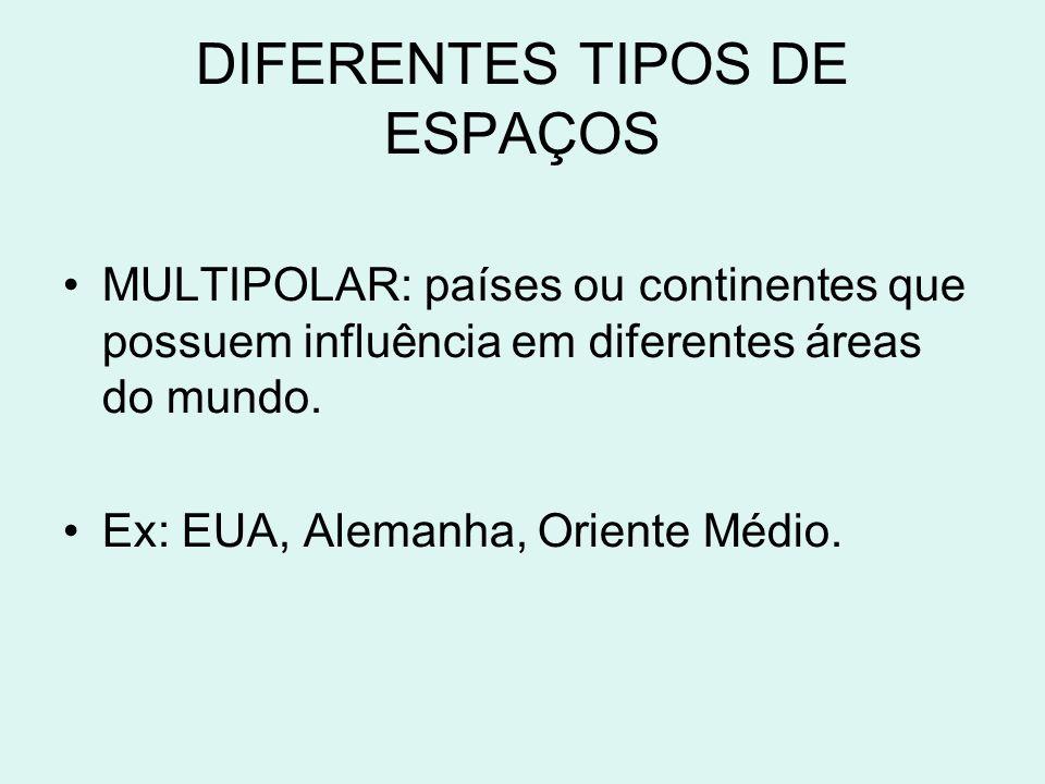 DIFERENTES TIPOS DE ESPAÇOS