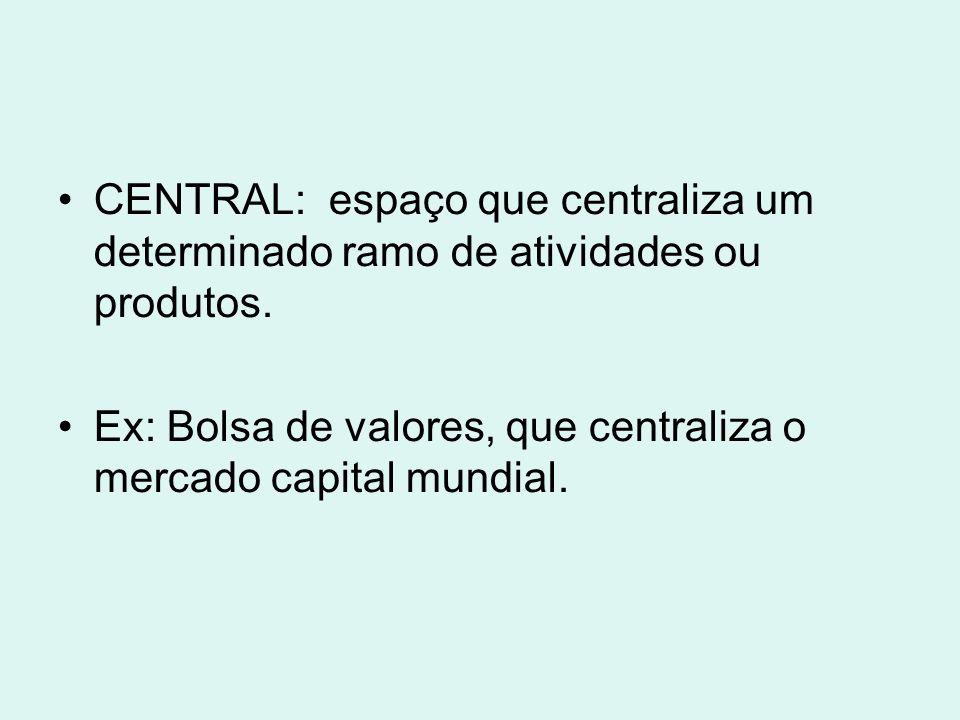 CENTRAL: espaço que centraliza um determinado ramo de atividades ou produtos.